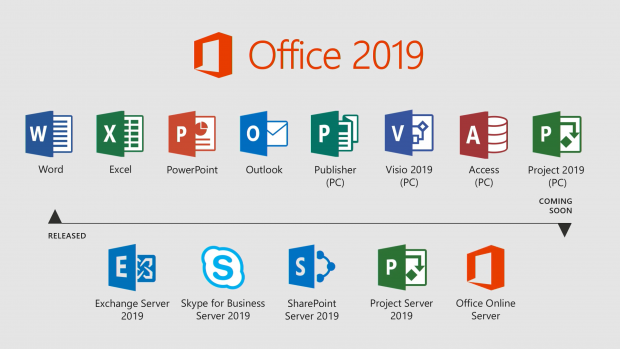Everything You Need To Know About Microsoft Office 2019